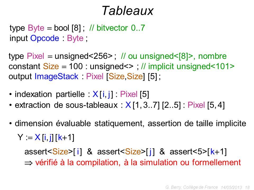 Tableaux type Byte  bool [8] ; // bitvector 0..7